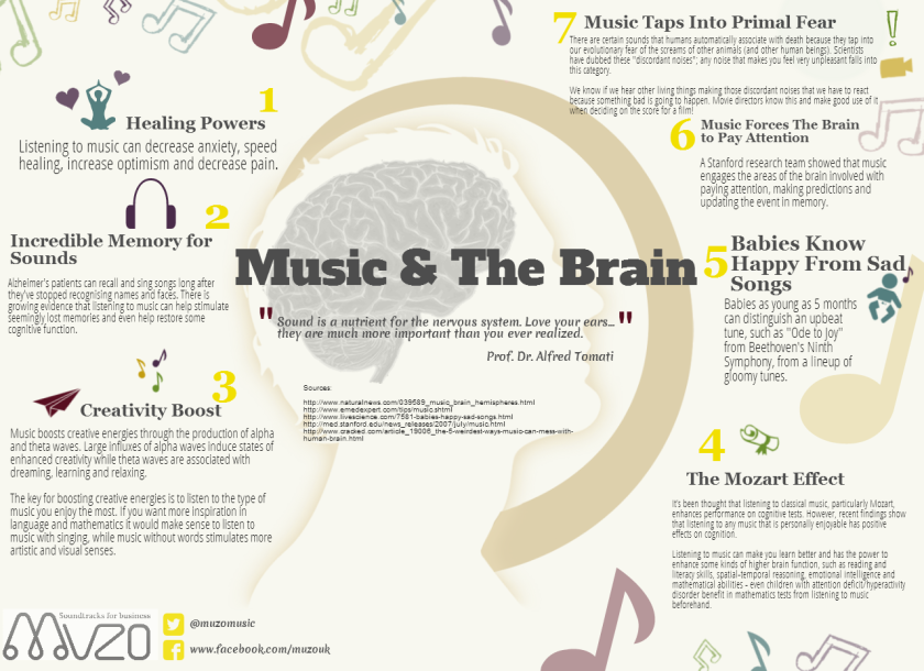 Music-and-The-Brain-2